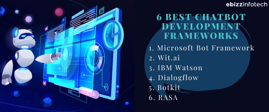 6 Best Chatbot Development Frameworks
